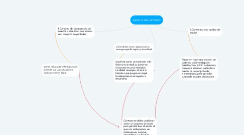 Mind Map: Lectura de contexto