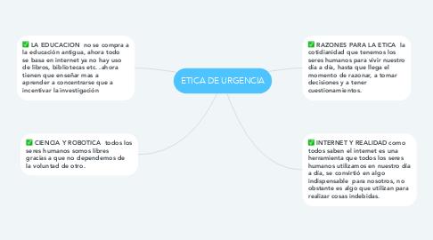 Mind Map: ETICA DE URGENCIA