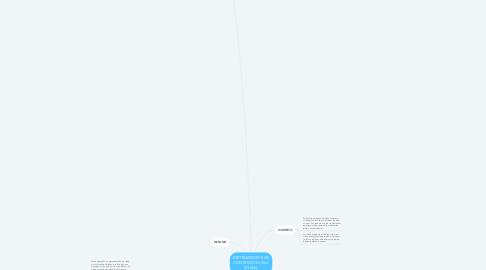 Mind Map: INSTRUMENTOS DE CONTROLE SOCIAL SOCIAL