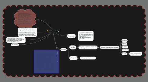 Mind Map: O que é Logica Computacional