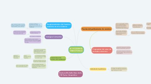 Mind Map: EL OCCIDENTE PREHISTORICO