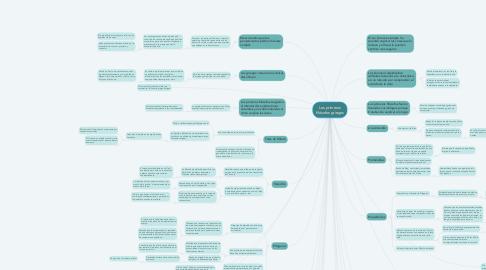 Mind Map: Los primeros filósofos griegos