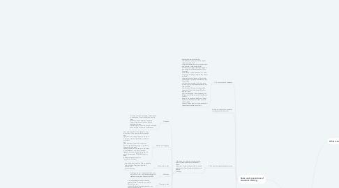 Mind Map: Academic Writing