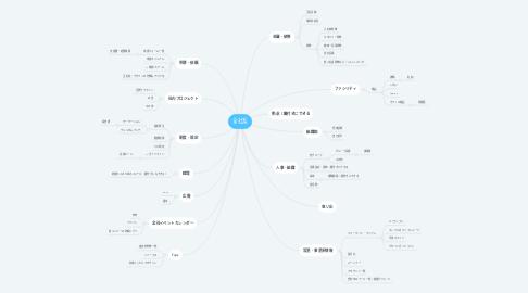 Mind Map: 全社系