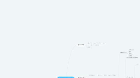 Mind Map: VXシリーズで 接話型マイクを使用する方法