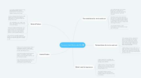 Mind Map: Factors that Motivate Me