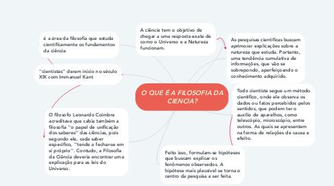 Mind Map: O QUE É A FILOSOFIA DA CIENCIA?