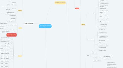 Mind Map: Câncer de Vesícula e Vias Biliares