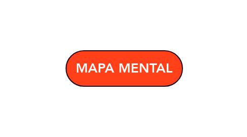 Mind Map: BASES EPISTEMOLÓGICAS DE LA PEDAGOGÍA