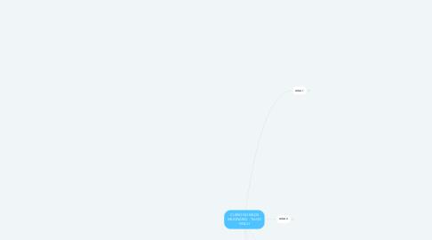 Mind Map: CURSO NOMADE MILIONÁRIO - TIAGO FINCH