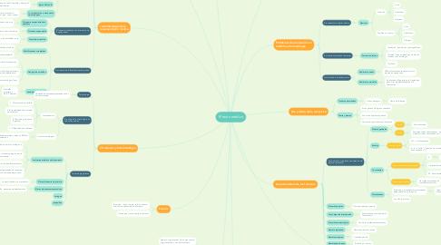 Mind Map: El texto médico