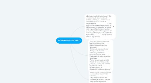 Mind Map: EXPEDIENTE TECNICO