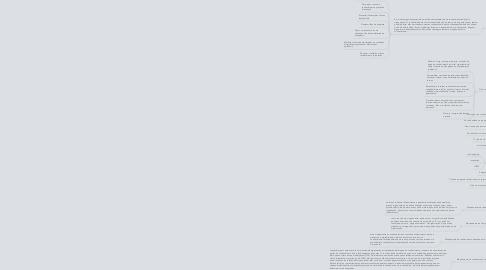 Mind Map: Mapeando o Conhecimento