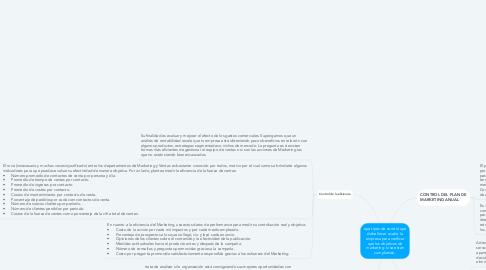 Mind Map: que tipos de control que debe llevar acabo la empresa para verificar que los objetivos de marketing  si se están cumpliendo.