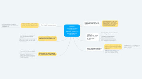 Mind Map: Improve instructor-initiated regular and effective contact in online (distance) education