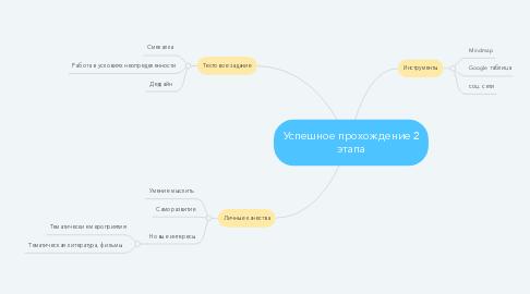 Mind Map: Успешное прохождение 2 этапа