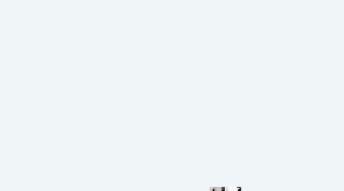 Mind Map: Principales Hitos del conflicto armado en Colombia últimos  50 años