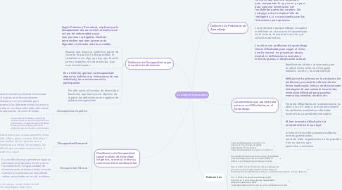 Mind Map: Conceptos importantes