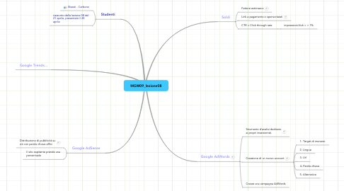 Mind Map: MGM09_lezione08