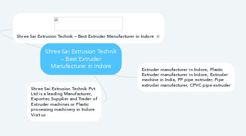Mind Map: Shree Sai Extrusion Technik – Best Extruder Manufacturer in Indore