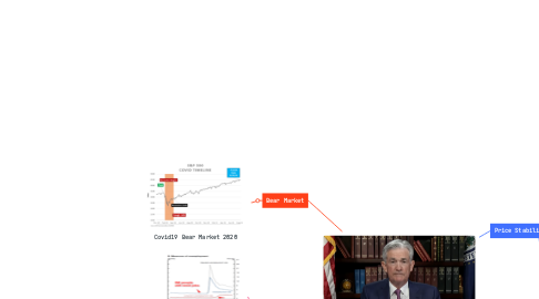 Mind Map: Fed Chairman Jerome Powell August 27, 2021
