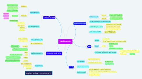 Mind Map: ฟิสิกส์เพื่อสถาปัตย์