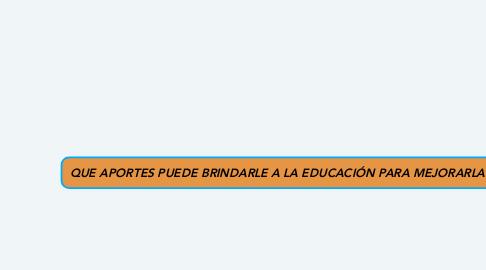 Mind Map: QUE APORTES PUEDE BRINDARLE A LA EDUCACIÓN PARA MEJORARLA