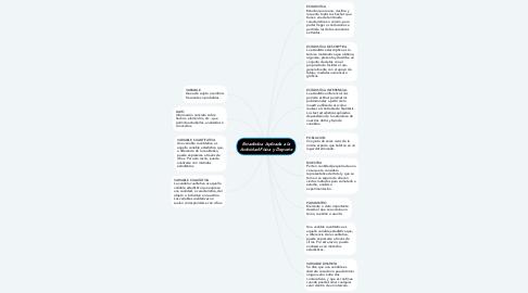 Mind Map: Estadística Aplicada a la Actividad Física y Deporte