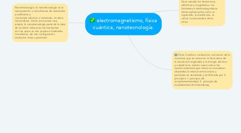 Mind Map: electromagnetismo, física cuántica, nanotecnología.