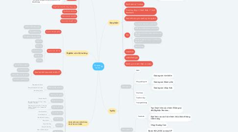 Mind Map: Shopee Tài Vũ