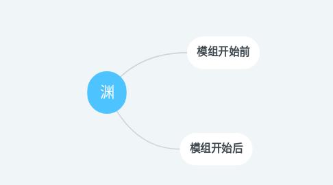 Mind Map: 渊