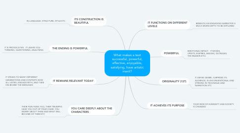 Mind Map: What makes a text successful, powerful, effective, enjoyable, satisfying, have artistic merit?