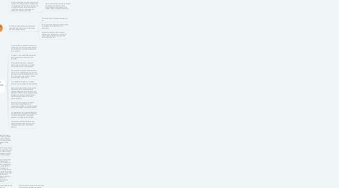 Mind Map: Hoja de ruta: hacia la elección del problema a investigar