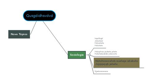 Mind Map: Qusgdidhsvdvd