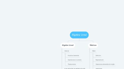 Mind Map: Algebra Lineal