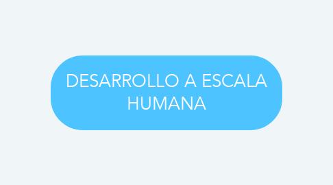 Mind Map: DESARROLLO A ESCALA HUMANA