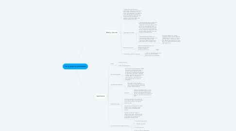 Mind Map: Los supuestos procesales
