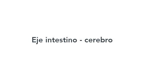 Mind Map: Psicología Humanística