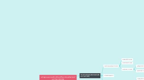 Mind Map: หลักสูตรและเกณฑ์การศึกษาที่วิทยาลัยเภสัชศาสตร์ มหาวิทยาลัยรังสิต