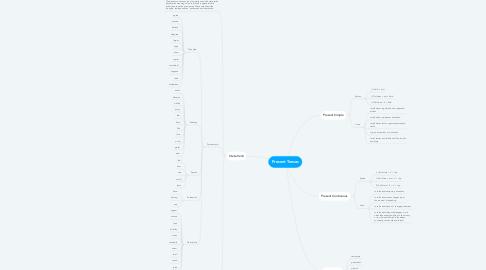 Mind Map: Present Tenses
