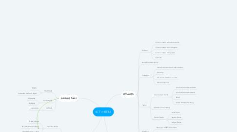 Mind Map: ICT in EEB4