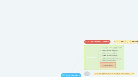 Mind Map: TEC Customization Study