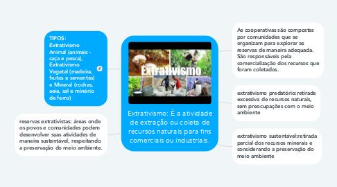 Mind Map: Extrativismo: É a atividade de extração ou coleta de recursos naturais para fins comerciais ou industriais.