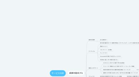 Mind Map: サービス大枠