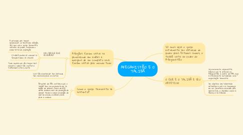Mind Map: AFEGANISTÃO E O TALIBÃ