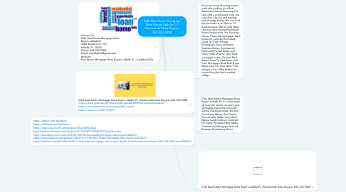 Mind Map: CNU Real Estate Mortgage Note Buyers LaBelle FL | Nationwide Note Buyers | 863-302-9088