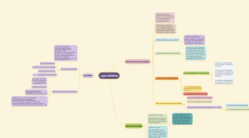 Mind Map: กฎหมายสิทธิบัตร