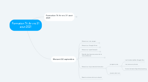 Mind Map: Formation Tri Ar vro 31 aout 2021