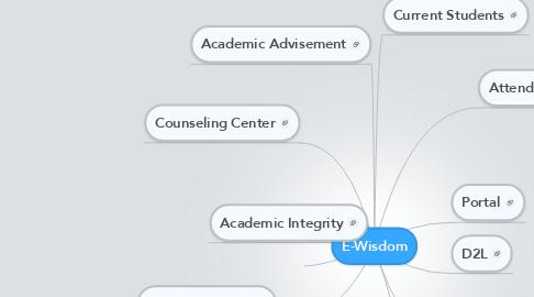 Mind Map: E-Wisdom