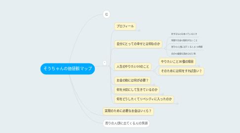 Mind Map: そうちゃんの価値観マップ